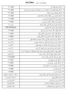 MAT200 مشخصات